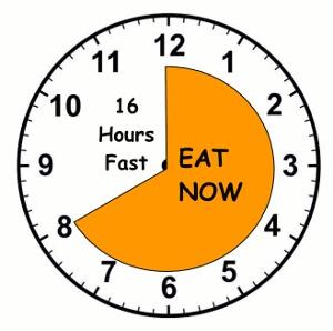 Periodisk fasta hur ofta ska man äta
