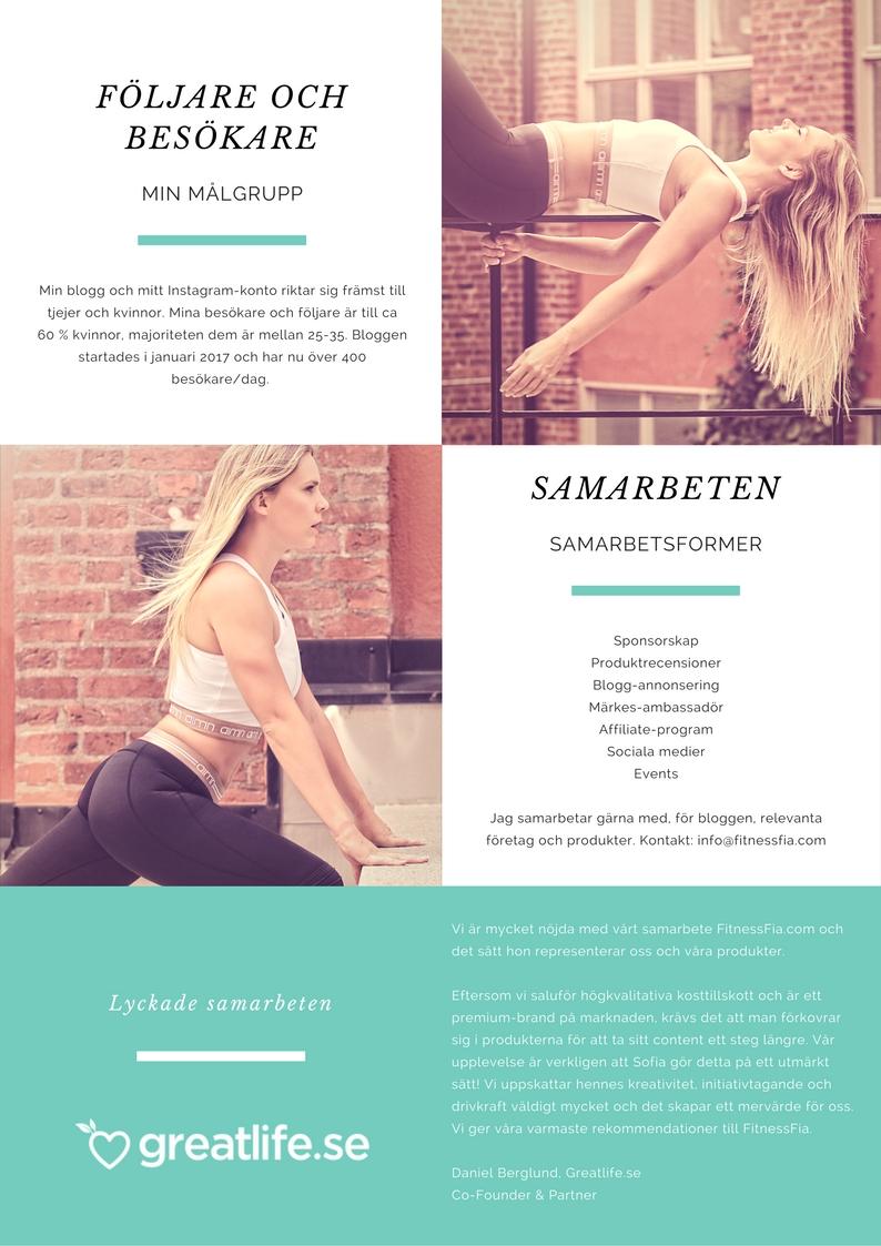 Fitnessfia träningsbloggar fitnessbloggar hälsobloggar