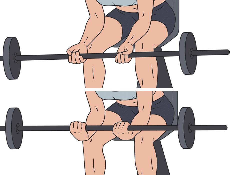 handledsträning rotationer bygga styrka i underarmar handleder
