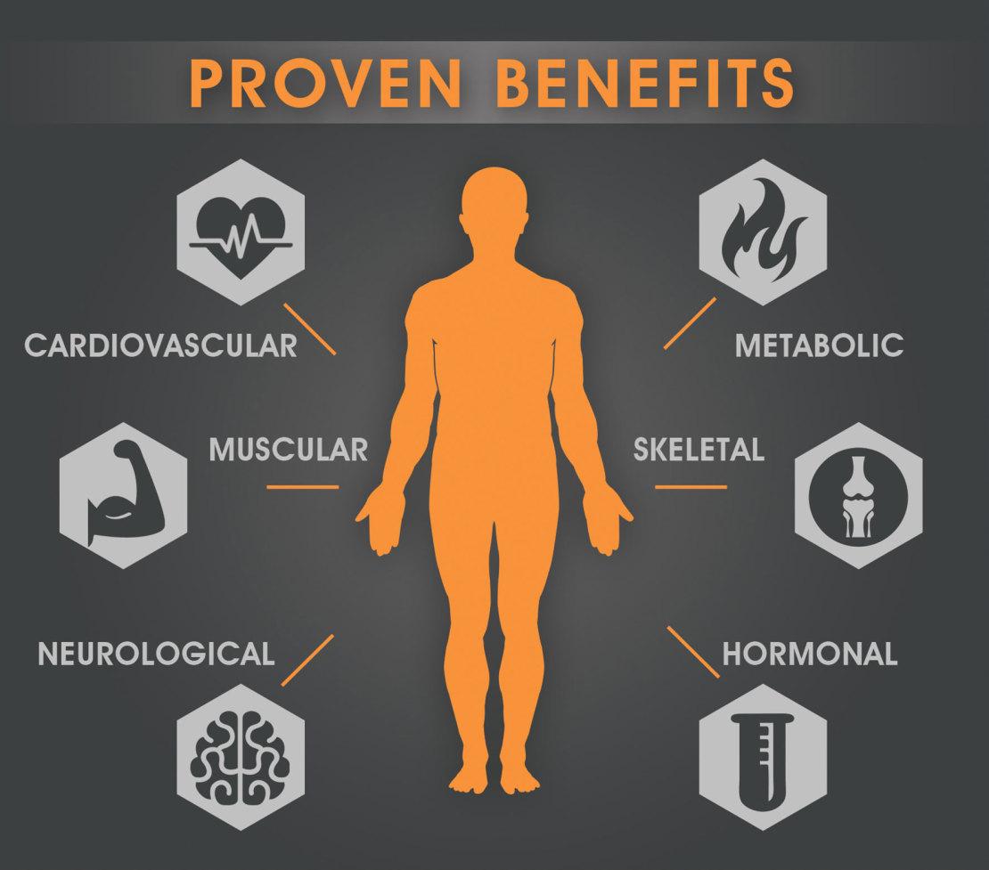 Metabolisk träning fördelar exempel övningar