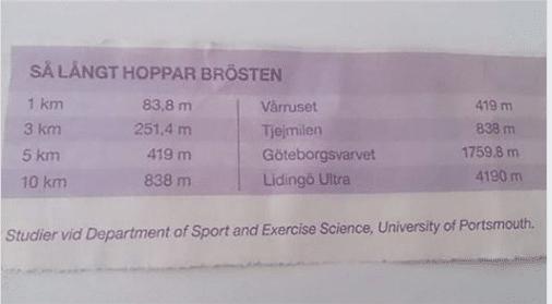 Sport bh med bra stöd större bröst D E F G H kupa