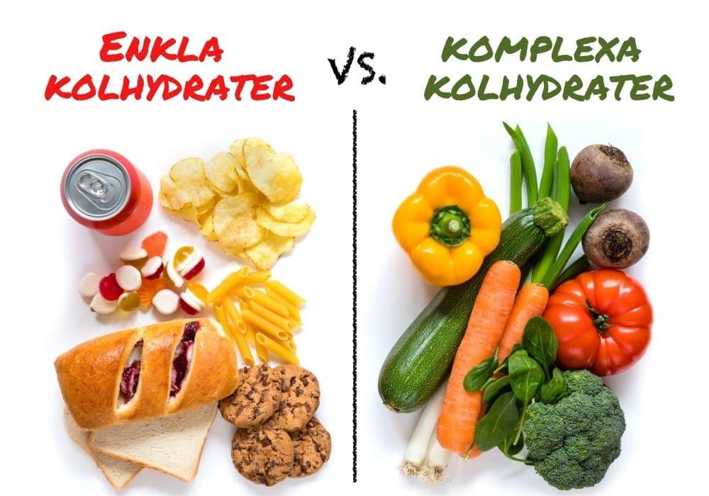 Enkla kolhydrater komplexa