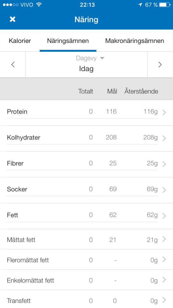 räkna kalorier myfitnesspal