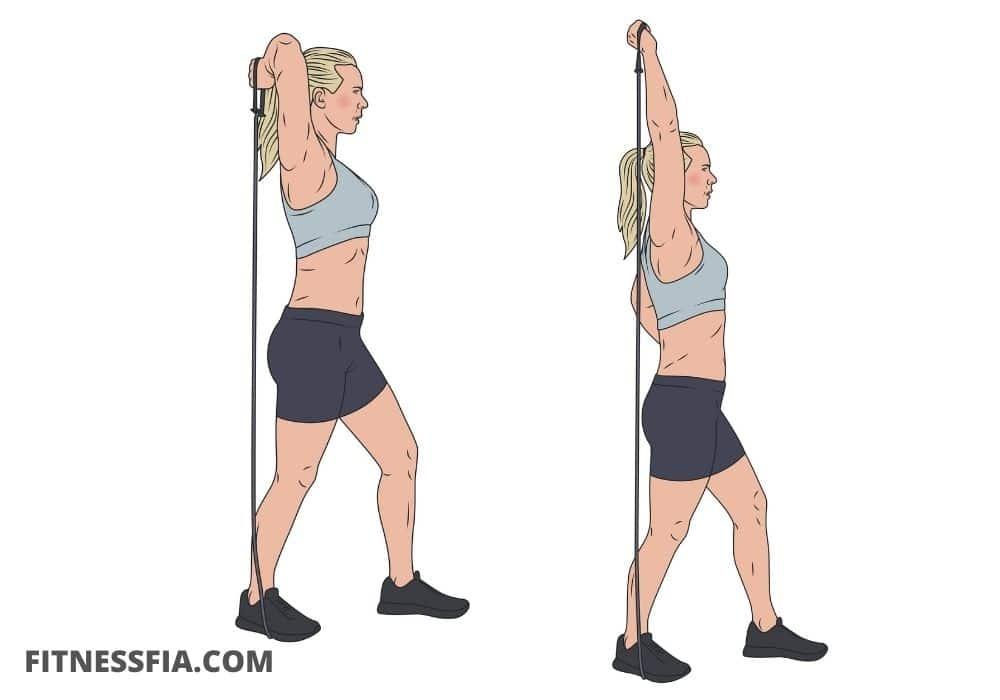 Tricepspress med gummiband triceps övning