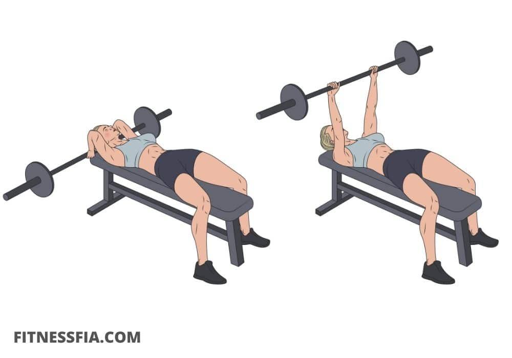 Liggande tricepspress med skivstång tricepsövning