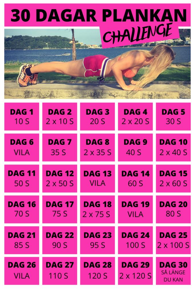 Plankan utmaning 30 dagar - göra plankan varje dag - plankutmaning 30 dagar