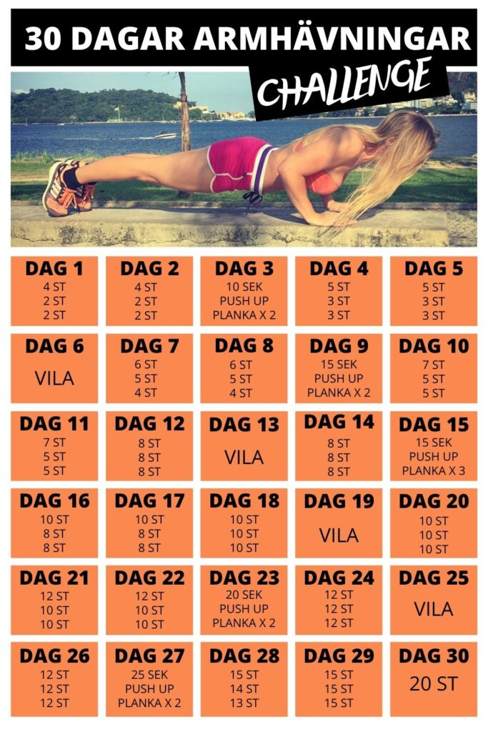 Armhävningar utmaning 30 dagar challenge