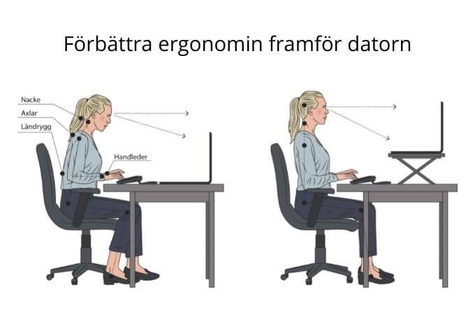 Sitta bättre framför datorn ergonomi sitta vid datorn